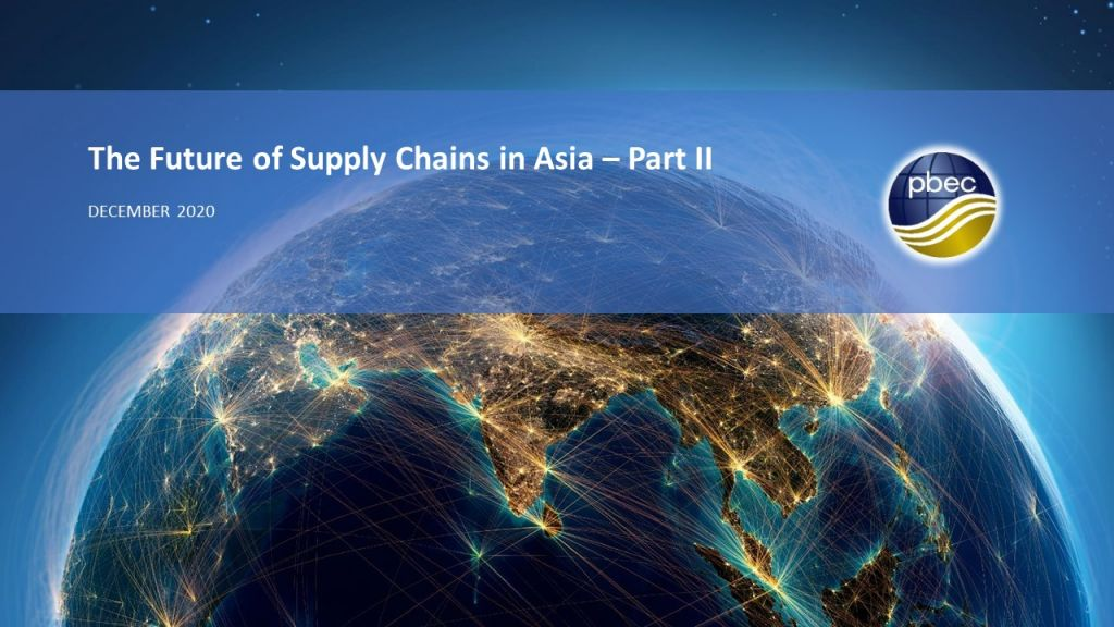 The Future of Supply Chains – Part II