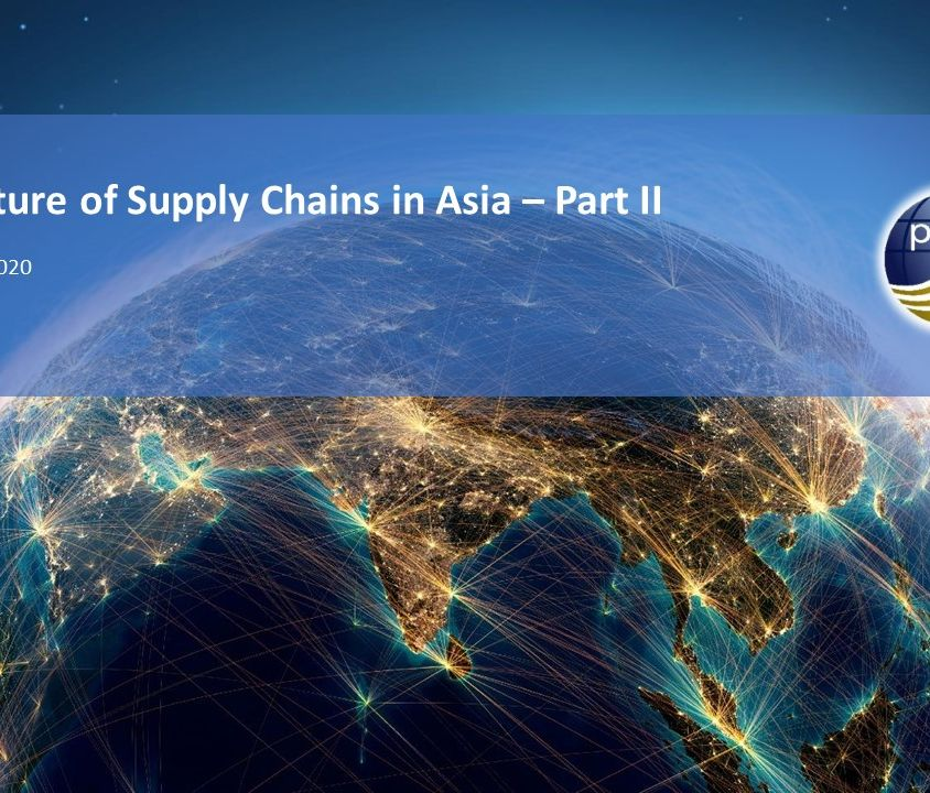 Title thumbnail for Future of supply chains