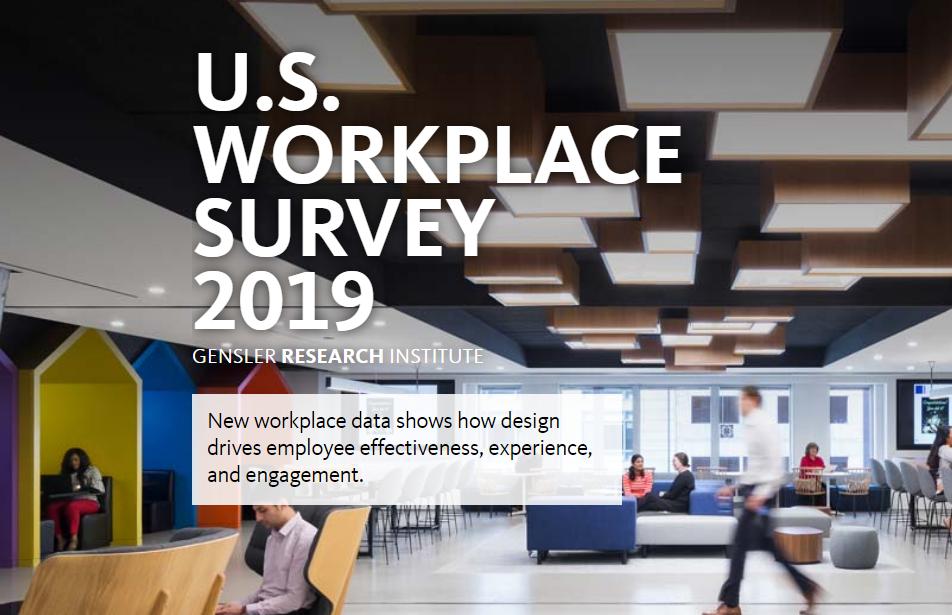 Gensler release 2019 Workplace Survey: